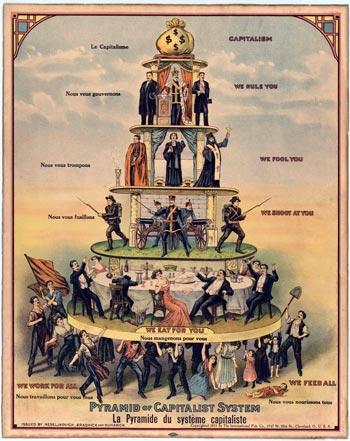sistema-dominio-capitalista